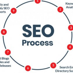 SEO Company in Lucknow   SEO services in Lucknow